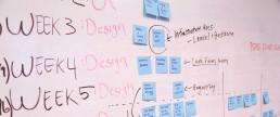 planung-startup-gruender-gruenden