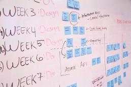 marketing-planung-startup-social-media-gruender-gruenden